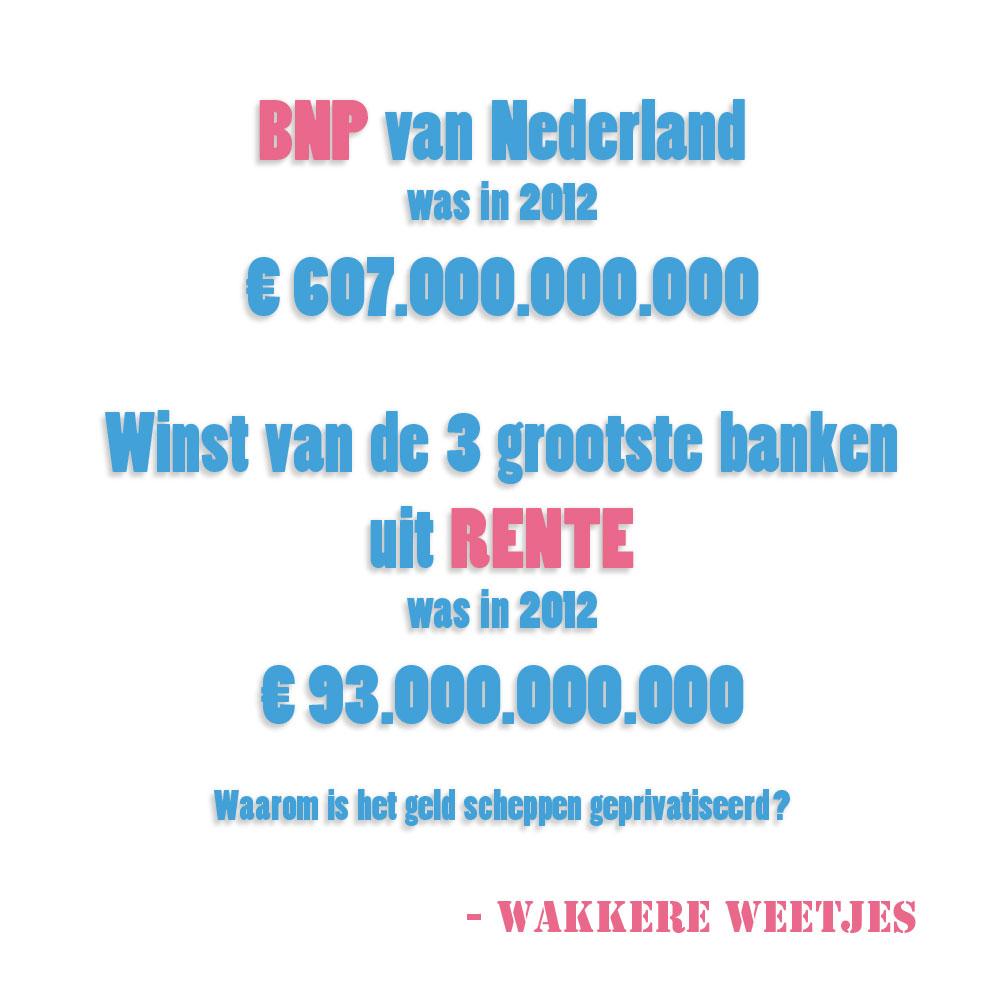 BNP Nederland en rente inkomsten banken. Burgerlijke Ongehoorzaamheid.