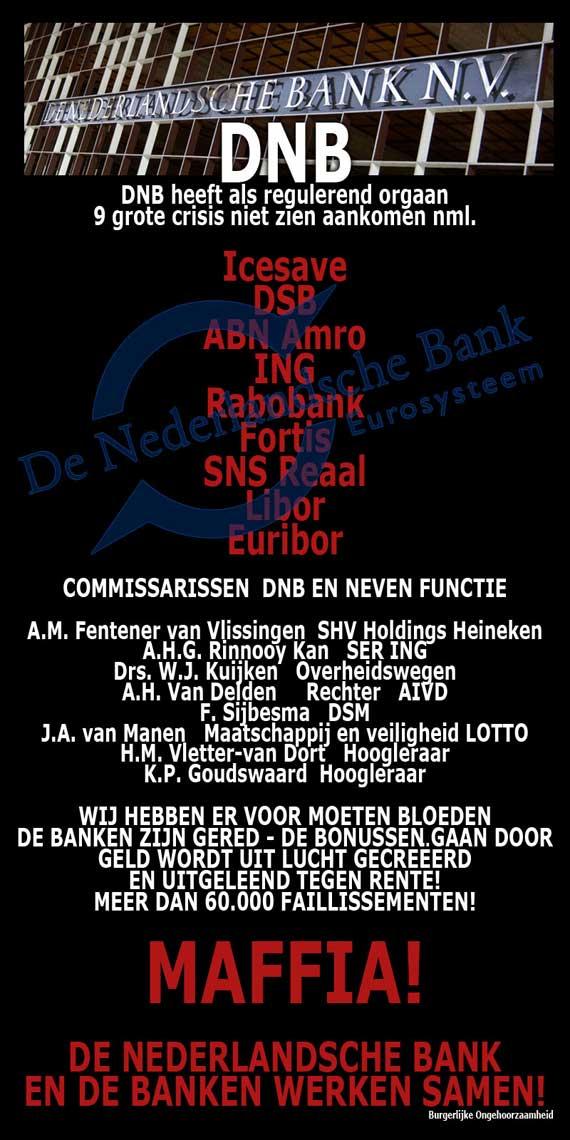 de nederlandsche bank maffia burgerlijke ongehoorzaamheid